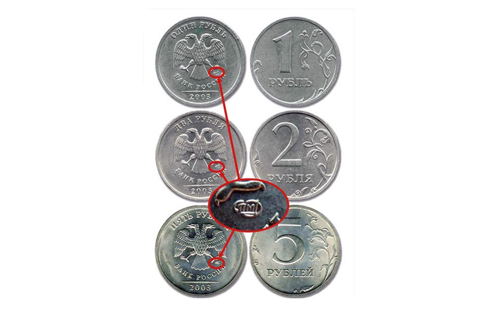 WExplain.ru - Факты о Российских монетах